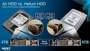 Recuperarea datelor de pe disk-urile cu heliu